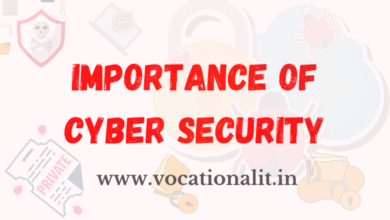 Photo of Importance of cyber security