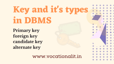 Photo of Key and its important types in DBMS