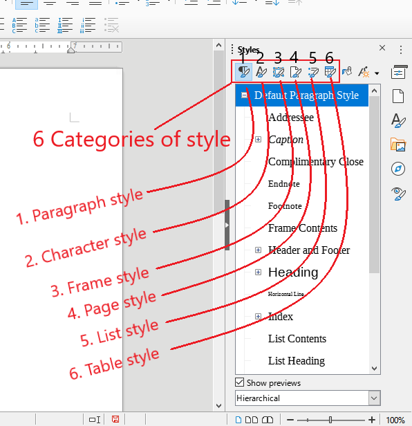 style categories image