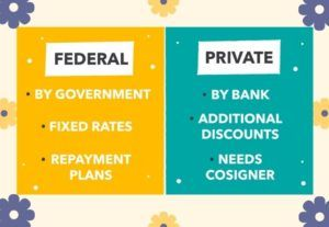 federal vs private loan